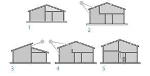 Как организовать двухуровневую гостиную: 5 вариантов с планами домов