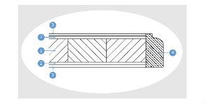 Столярная плита (панель)