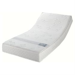 Размеры стандартного матраса на двуспальную кровать