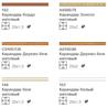 Чайный домик - на 360.ru: цены, описание, характеристики, где купить в Москве.